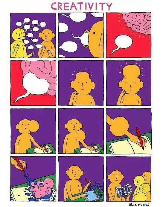 Como funciona o processo criativo na prática.